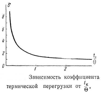 zavisimost-koefficienta-termicheskoj-peregruzki