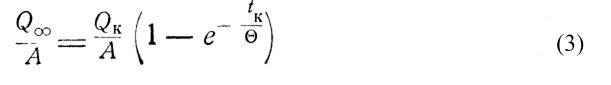 zavisimost-mezhdu-prodolzhitelnostyu-kratkovremennoj-raboty-i-koefficientom-termicheskoj-peregruzki