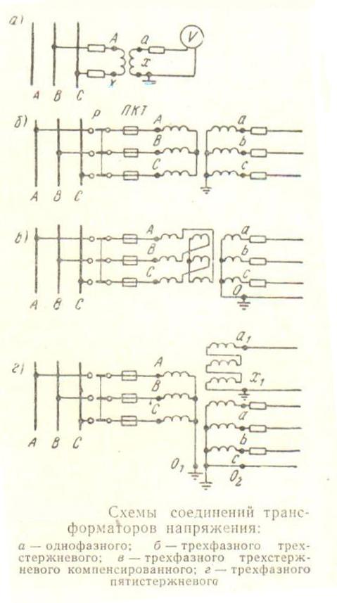 sxemy-vklyucheniya-izmeritelnyx-transformatorov-napryazheniya