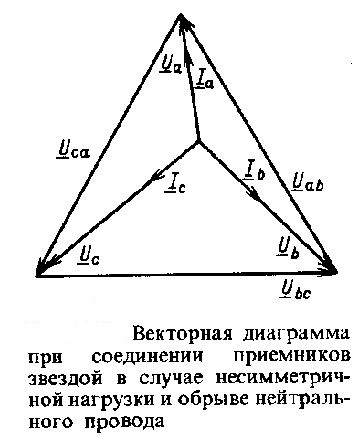 vektonaya-diagramma-nesimmetrichnoj-trexfaznoj-cepi-bez-nulevogo-provoda