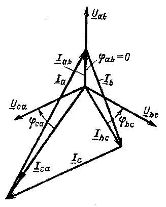 vektornaya-diagramma-dlya-soedineniya-faz-v-treugolnik-i-nesimmetrichnoj-nagruzke