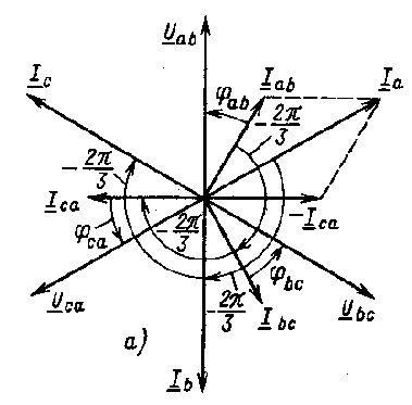 vektornaya-diagramma-faznyx-linejnyx-napryazhenij-i-tokov-pri-aktivno-induktivnoj-simmetrichnoj-nagruzke-dlya-soedineniya-v-treugolnik