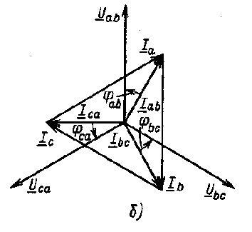 vektornaya-diagramma-faznyx-linejnyx-napryazhenij-i-tokov-pri-aktivno-induktivnoj-simmetrichnoj-nagruzke-dlya-soedineniya-v-treugolnik2