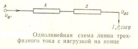 odnolinejnaya-sxema-linii-trexfaznogo-toka-s-nagruzkoj-na-konce