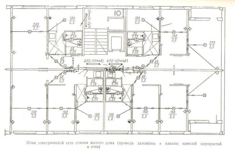 panel-elektricheskoj-seti-sekcii-zhilogo-doma