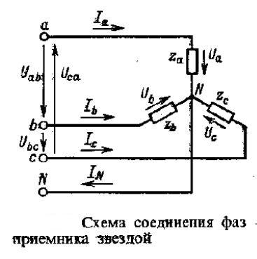 soedinenie-faz-elektropriemnikov-v-zvezdu