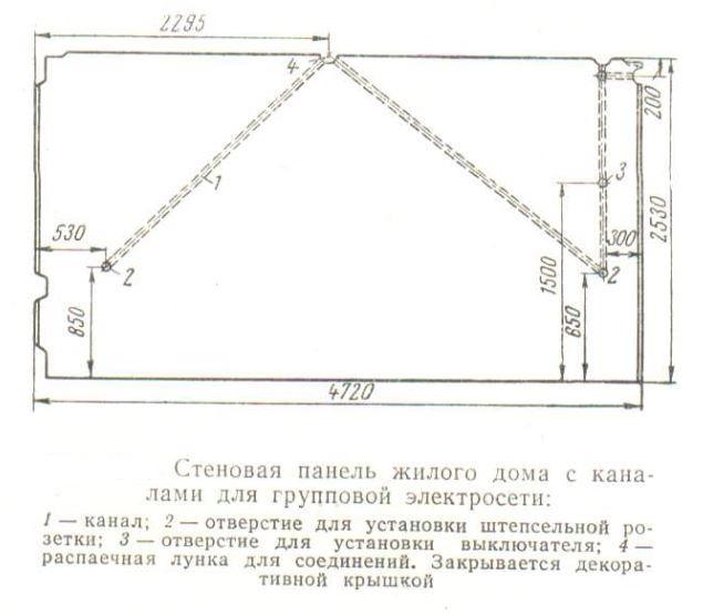 stenovaya-panel-zhilogo-doma-s-kanalami-dlya-prokladki-gruppovoj-elektroseti