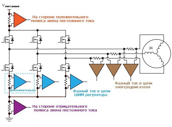 chetyre-sposoba-izmereniya-toka-trexfaznogo-elektrodvigatelya