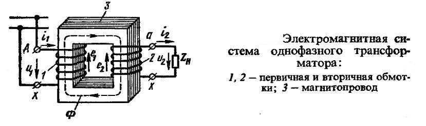 elektromagnitnaya-sxema-odnofaznogo-transformatora
