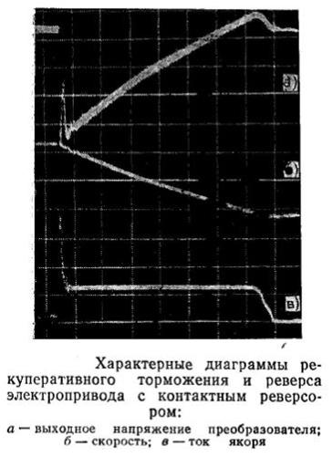 diagrammy-reversa-i-rekuperativnogo-tormozheniya-elektroprivoda-s-kontaktnym-reversorom