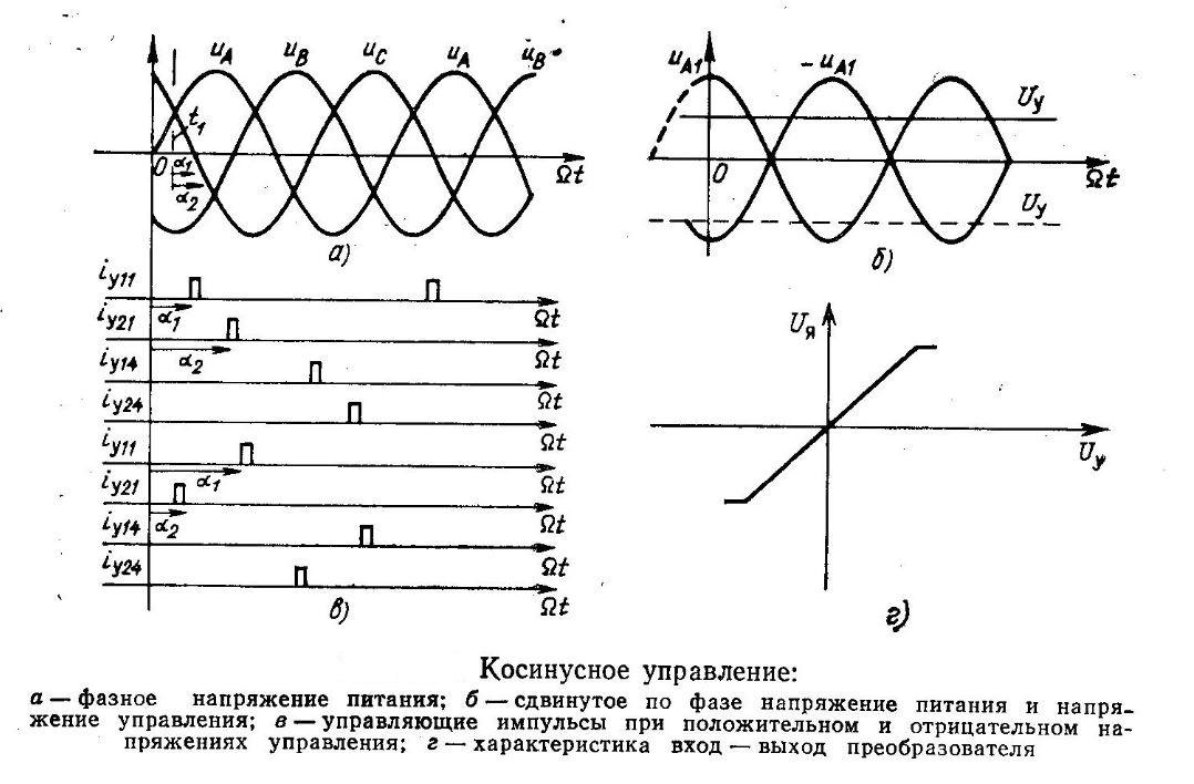 princip-raboty-sxemy-upravleniya-dvuxkomplektnym-tiristornym-preobrazovatelem