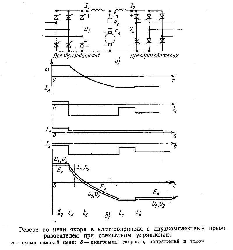 revers-po-cepi-yakorya-v-elektroprivode-s-dvuxkomplektnym-tiristornom-preobrazovatelem-s-sovmestnym-upravleniem