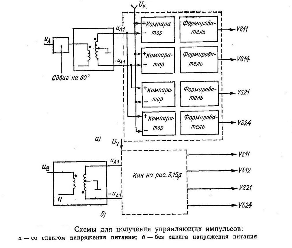 sxemy-dlya-polucheniya-upravlyayushhix-impulsov-tiristornogo-preobrazovatelya