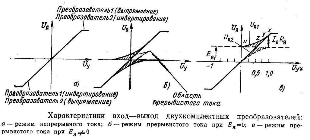 xarakteristika-dvuxkomplektnogo-tiristornogo-preobrazovatelya-v-rezhime-preryvistogo-i-nepreryvnogo-toka