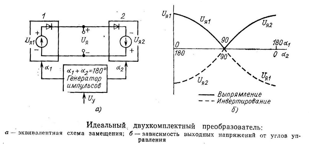 ekvivalentnaya-sxema-idealnogo-dvuxkomplektnogo-tiristornogo-preobrazovatelya