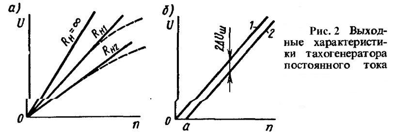 Выходные характеристики тахогенератора постоянного тока