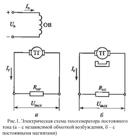 Схемы включения тахогенератора постоянного тока