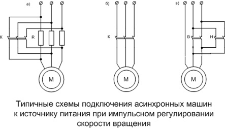 Схемы включения для асинхронных машин с КЗ ротором при импульсном регулировании скорости