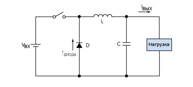 Схема управления драйвером светодиода