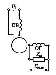 Рисунок 2. Электрическая схема асинхронного тахогенератора