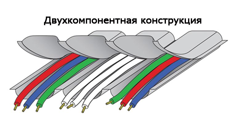 Двухкомпонентная конструкция плоских кабелей
