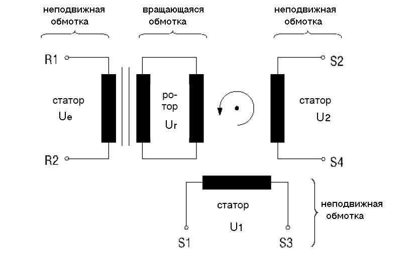 Принцип работы резольвера