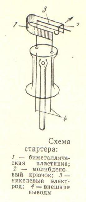 Схема стартера люминисцентной лампы
