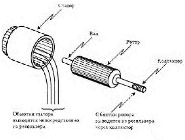 Устройство резольвера