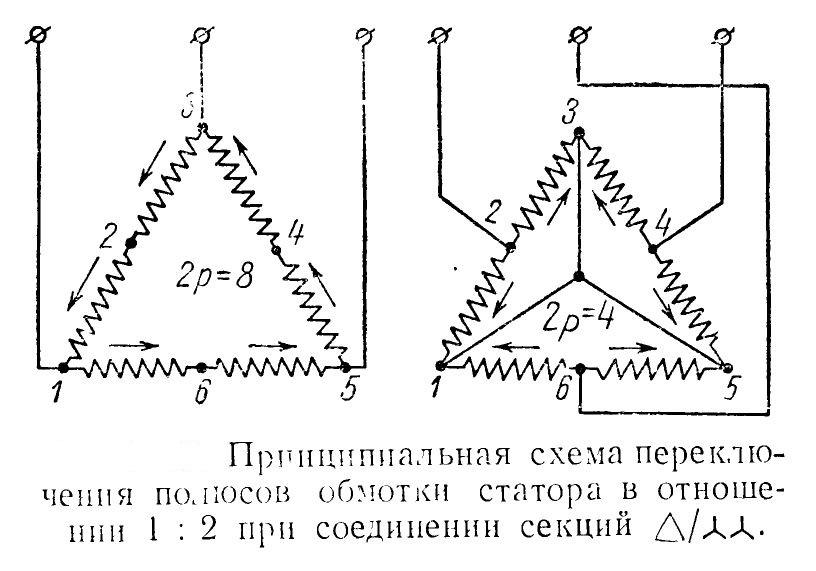 Принципиальная схема переключения полюсов обмотки статора при соединении секций треугольник двойная звезда