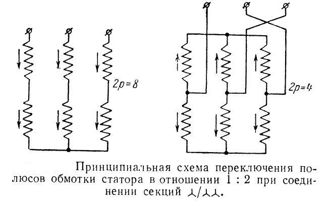 Принципиальная схема переключения полюсов обмотки статора