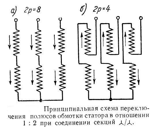 Схема переключения полюсов обмотки АД в отношении 1 к 2 при соединении секций звезда звезда