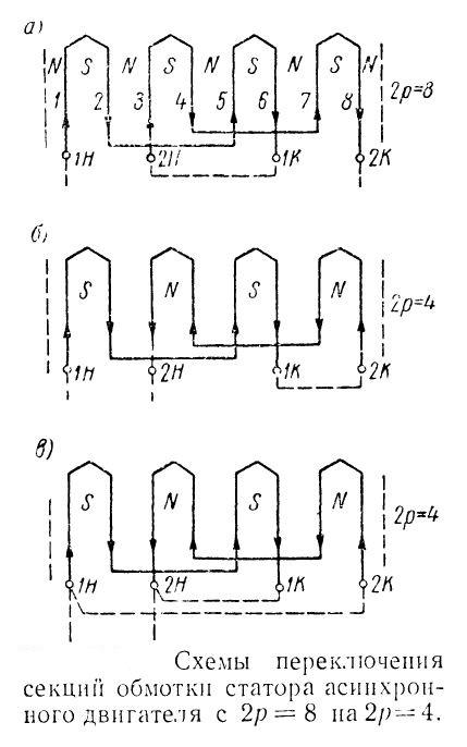 Схема переключения секций обмотки статора АД с 2р=8 на 2р=4