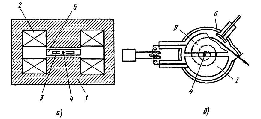 Схема устройства циклотрона