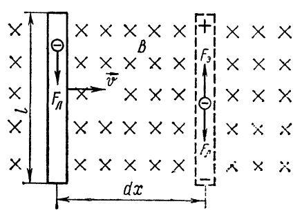 Вращение проводника в магнитном поле Электромагнитная индукция