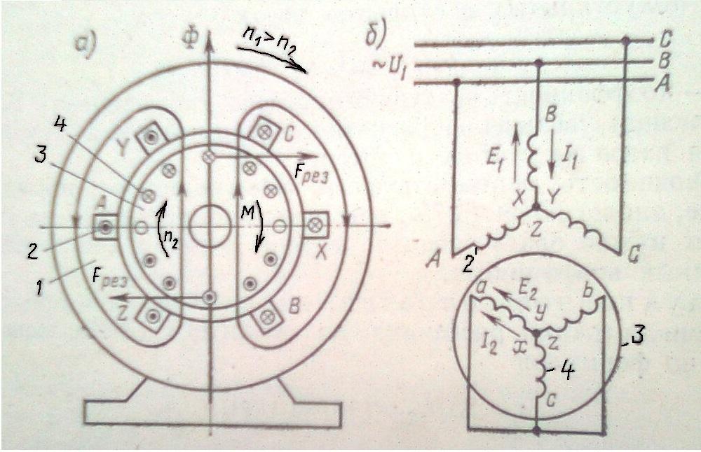 Электромагнитная схема асинхронной машины