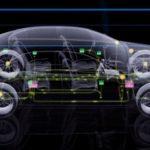 Подключенные автомобили и современные системы безопасности способны сделать скачок в автопроизводстве