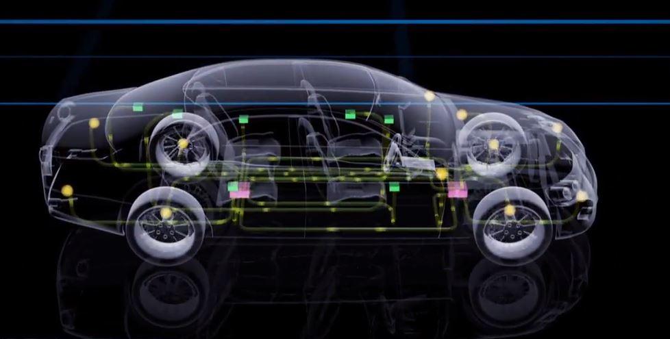 Современные системы безопасности автомобилей