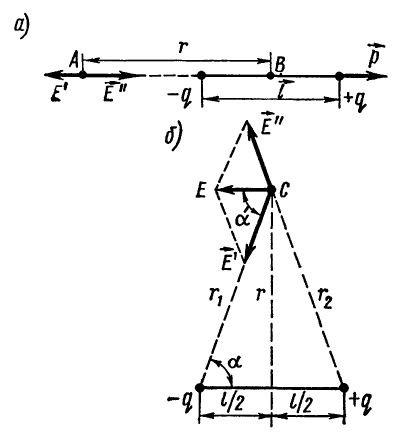 Определение электрического диполя
