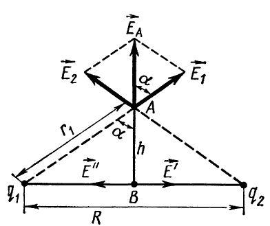 Определение напряженности электрического поля в точке