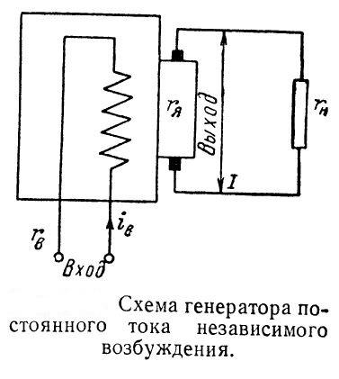Схема генератора постоянного тока независимого возбуждения