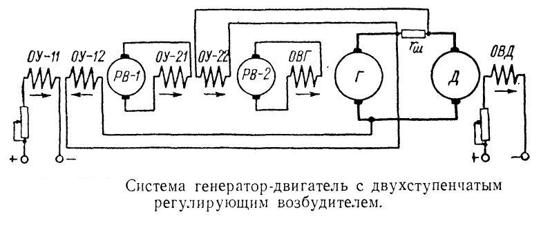 Система генератор двигатель с двухступенчатым регулирующим возбудителем
