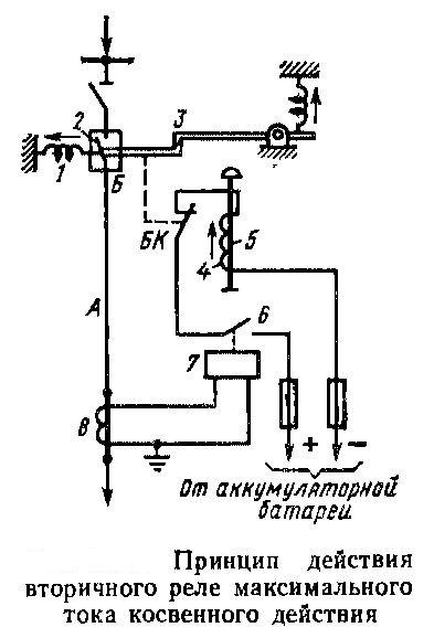 Принцип действия вторичного реле максимального тока косвенного действия
