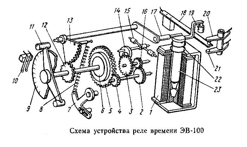 Схема устройства реле времени ЭВ 100