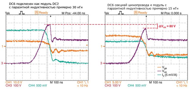 Этот график показывает значительное снижение перенапряжения Из-за более низкого напряжения при переключении, IGBT-модуль и двигатель защищены