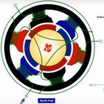 Магнитные датчики угла поворота на основе эффекта Холла для вентильных электродвигателей