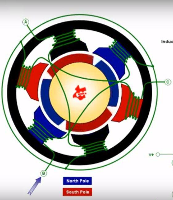 Магнитные датчики положения обеспечивают эффективное и энергосберегающее управление двигателем