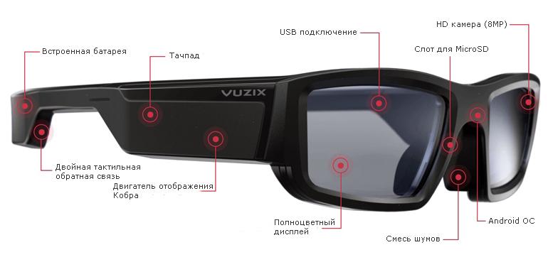 Vuzix Blade - это пара очков из смешанной реальности, в которые будет встроена Амазонка Alexa, предлагающая пользователям программное обеспечение для работы с голосом