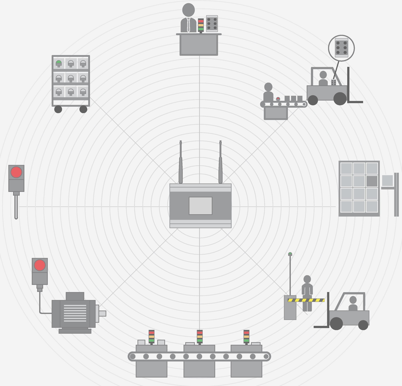 Данные с подключенных устройств могут использоваться для повышения эффективности машин, производственных процессов и людей.