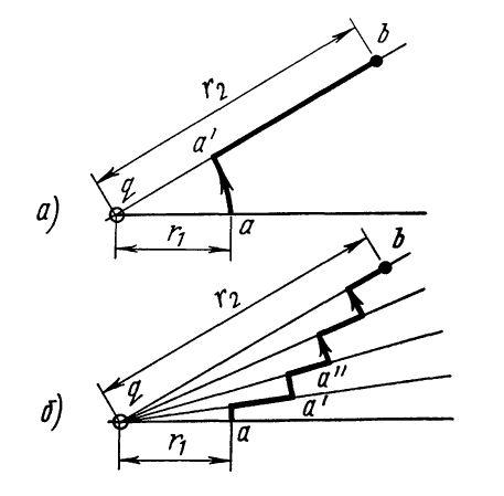 Перемещение пробного электрического заряда из точки а в точку b