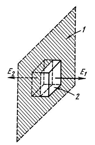 Напряженность поля, которое создается равномерно заряженной бесконечной плоскостью